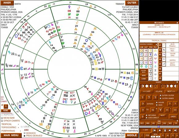 intrepid astrology software