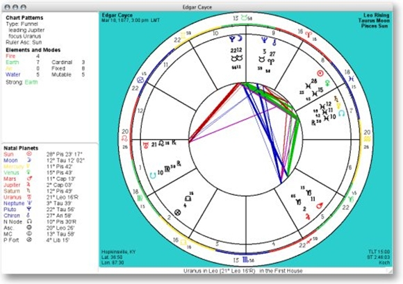 Wow Astrology Free Download