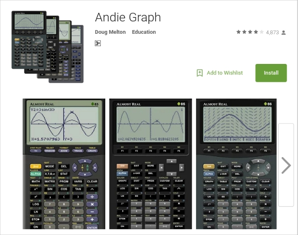 andie graph