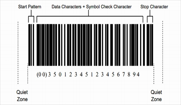 barcode scanner software