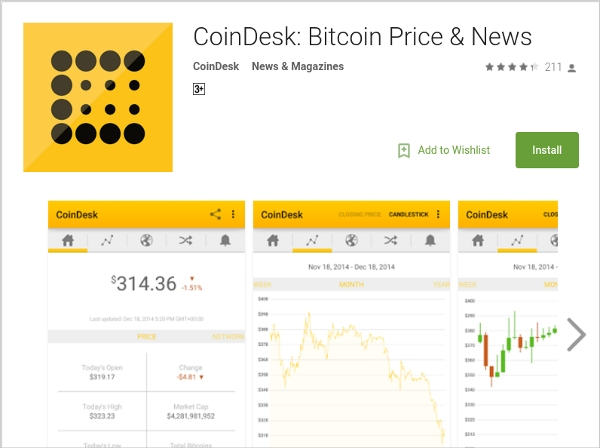 coindesk – features analysis charts and converters