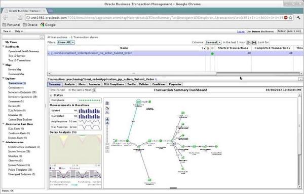 oracle business transaction
