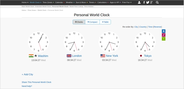 personal world clock