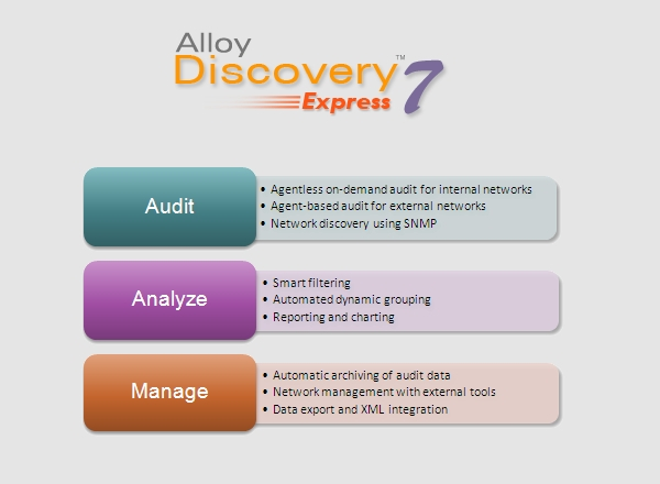 alloy discovery express