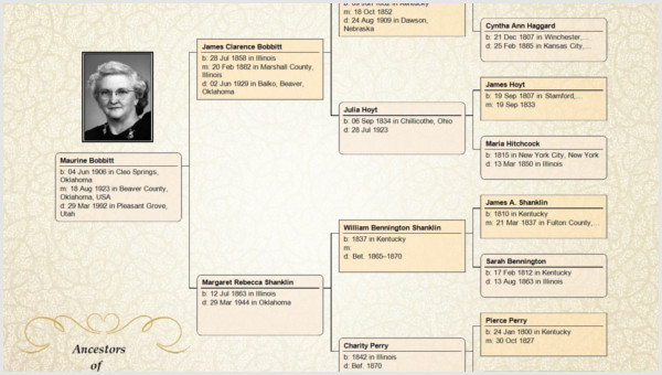 family tree maker app free