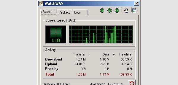 watchwan