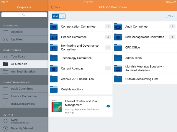 araloc board management software