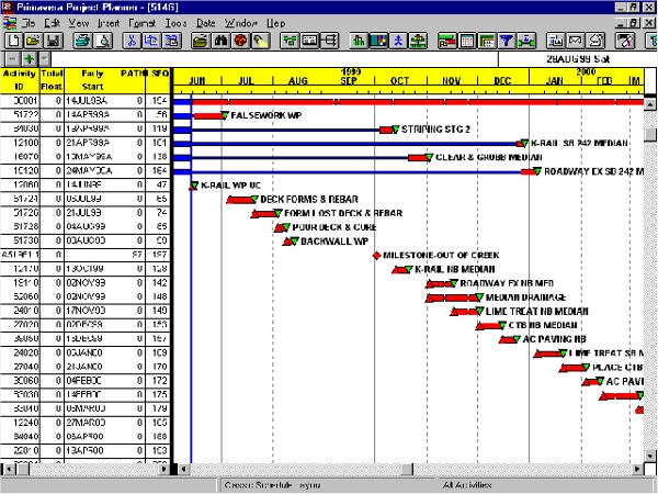 p3software