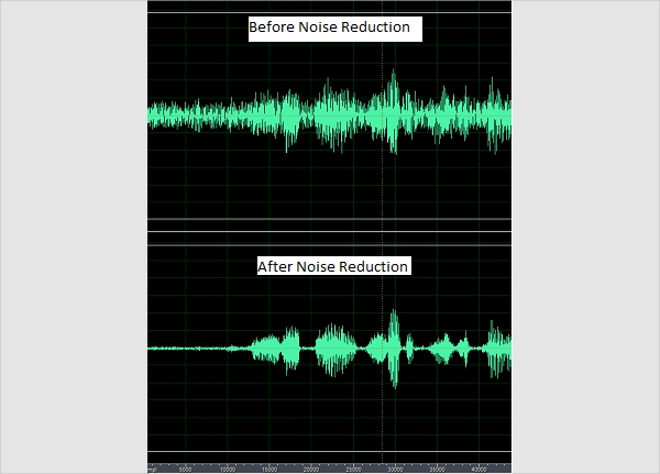 active noise cancellation software