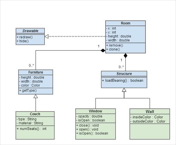 create a uml diagram