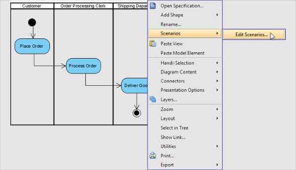 drawing data flow diagram dfd
