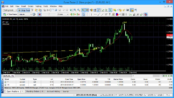 Free forex eod data downloader
