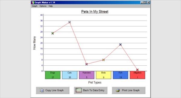 free chart maker software