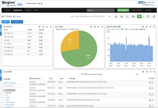 iis log monitoring with nagios
