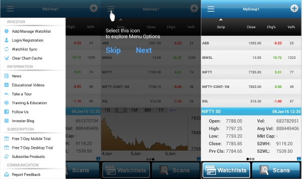 6+ Best Stock Market Software Free Download For Windows, Mac, Android | DownloadCloud