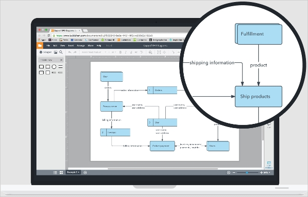 6 best data flow diagram software free download for windows mac lucidchart data flow diagram software ccuart Images