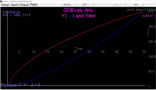 odecalc