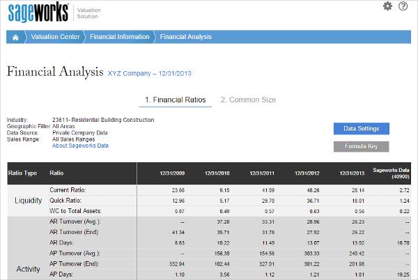 sageworks financial analysis software