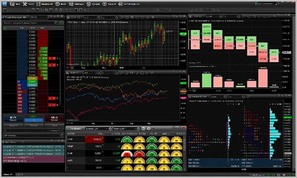 Best Tips to Choose Intraday Trading Software - NTA™️ Blogs