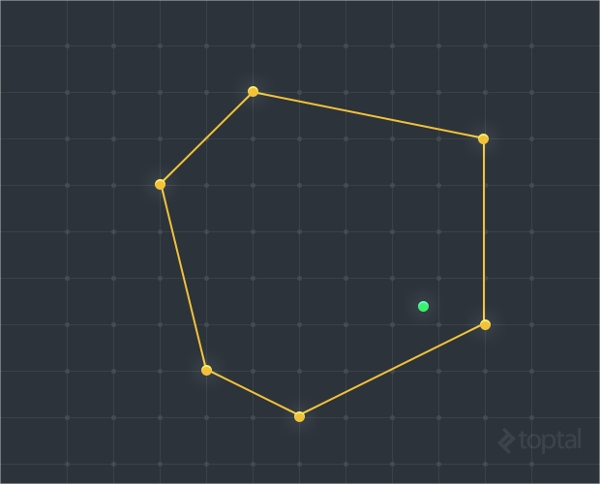 dynamic 3d geometry