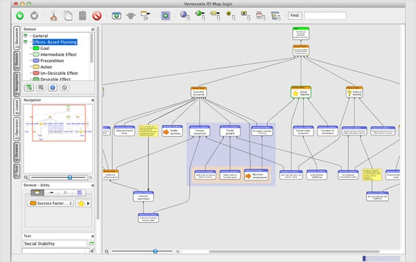 7  Best Er Diagram Tool Free Download