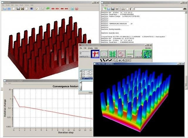 elmer finite element software