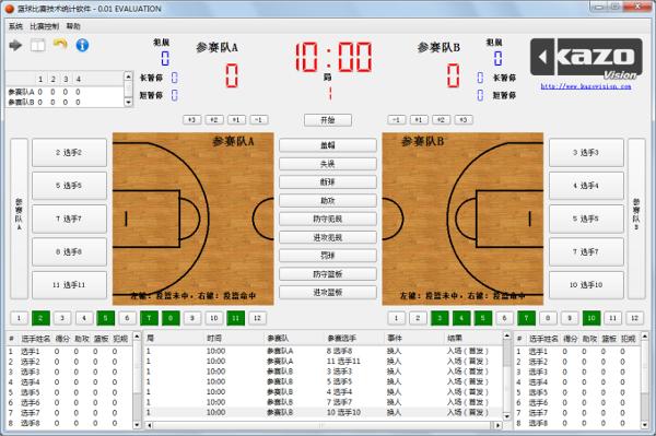 match scoring system
