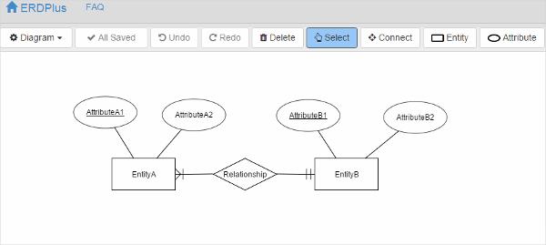 online er diagram