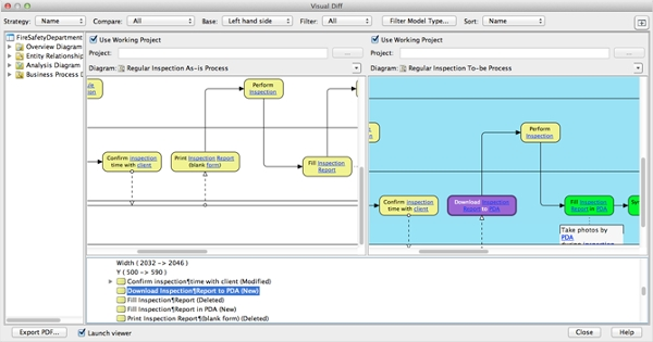 process modeling on mac