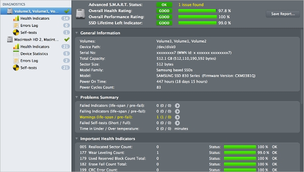6+ Best SSD Test Software Free Download for Windows, Mac