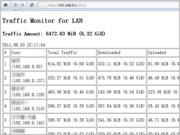 traffic monitor for lan