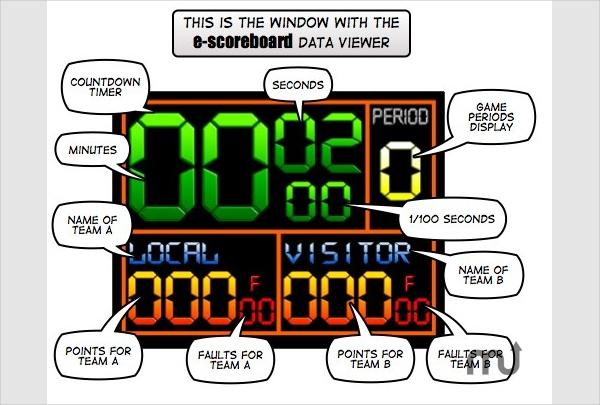 e scoreboard