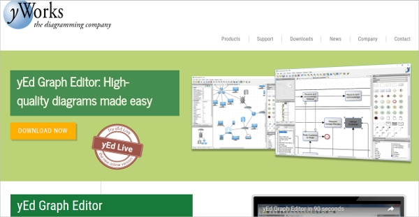 18 best free flowchart software download for windows mac android yed ccuart Gallery