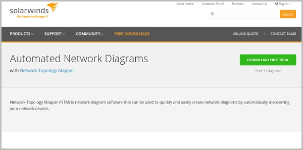 13+ Best Network Diagram Software Free Download For Windows, Mac ...