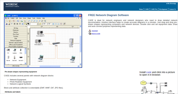 13 Best Network Diagram Software Free Download For