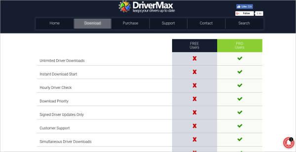 drivermax free