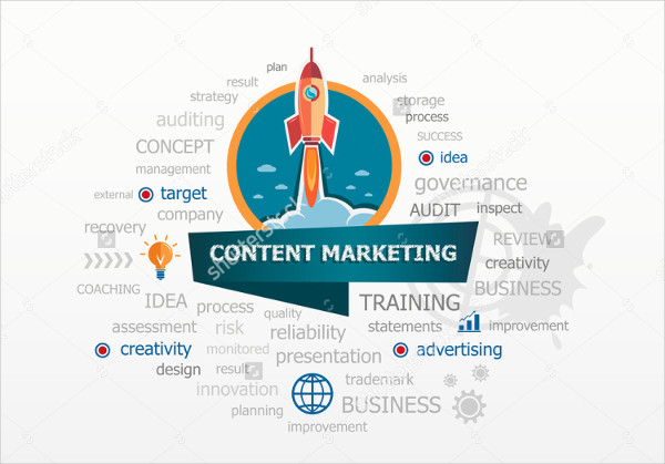 content marketing web banner