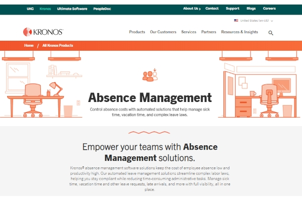 kronos absence management