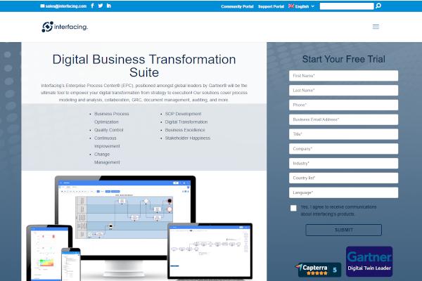 digital business transformation suite