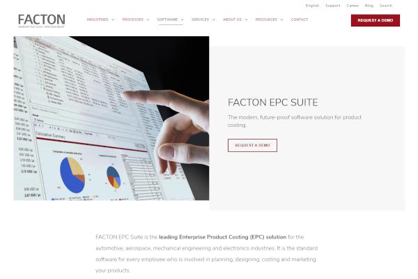 facton ecp suite