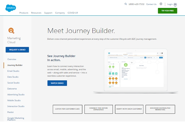 salesforce journey builder