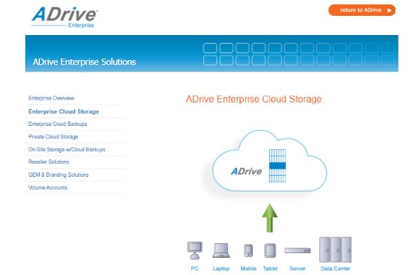 adrive enterprise solution